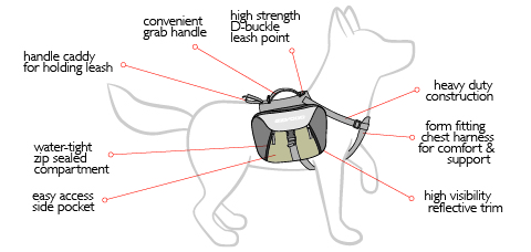 summit-backpack-dog-diagram.jpg